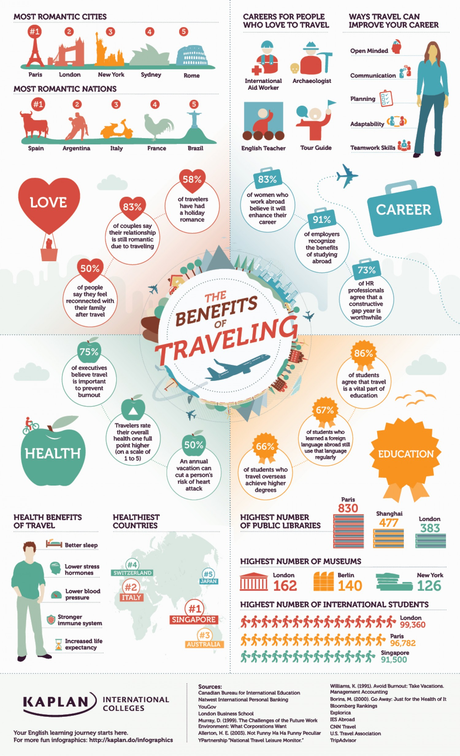 benefits-of-traveling-infographic_526a43ad50759_w1500